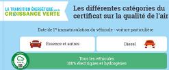 Demande de certificat qualité de l'air Crit'Air